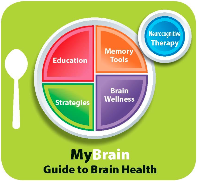 MyBrain Guide to brain health Dr. Katie Lauren Rocky Mountain Memory Center
